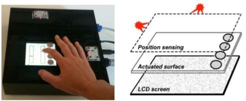 Tactile display, credits ACM