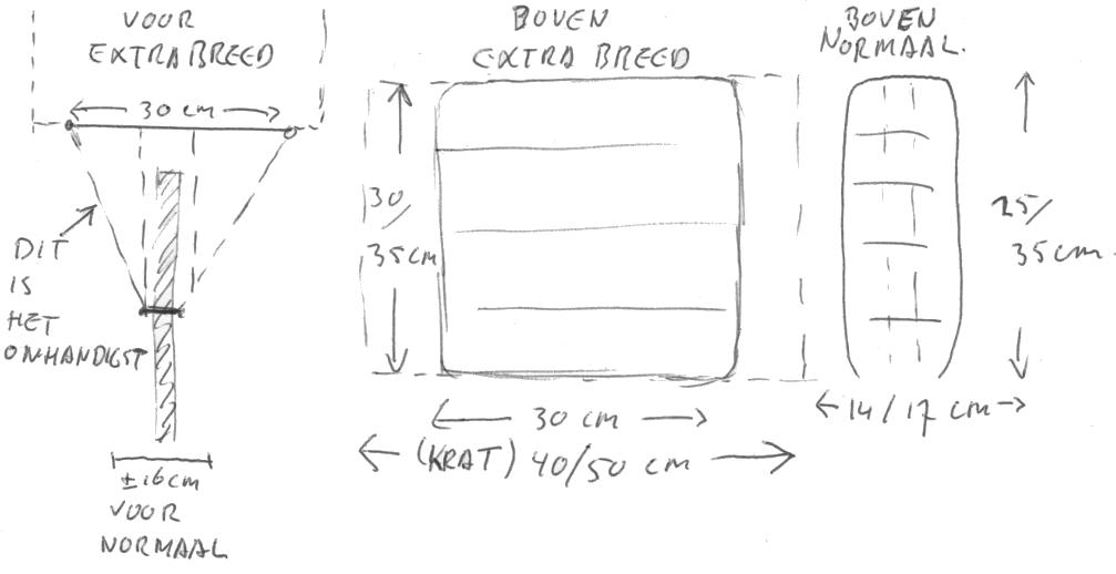 Links een vooraanzicht, midden en rechts bovenaanzichten met resp. de maten in centimeters.